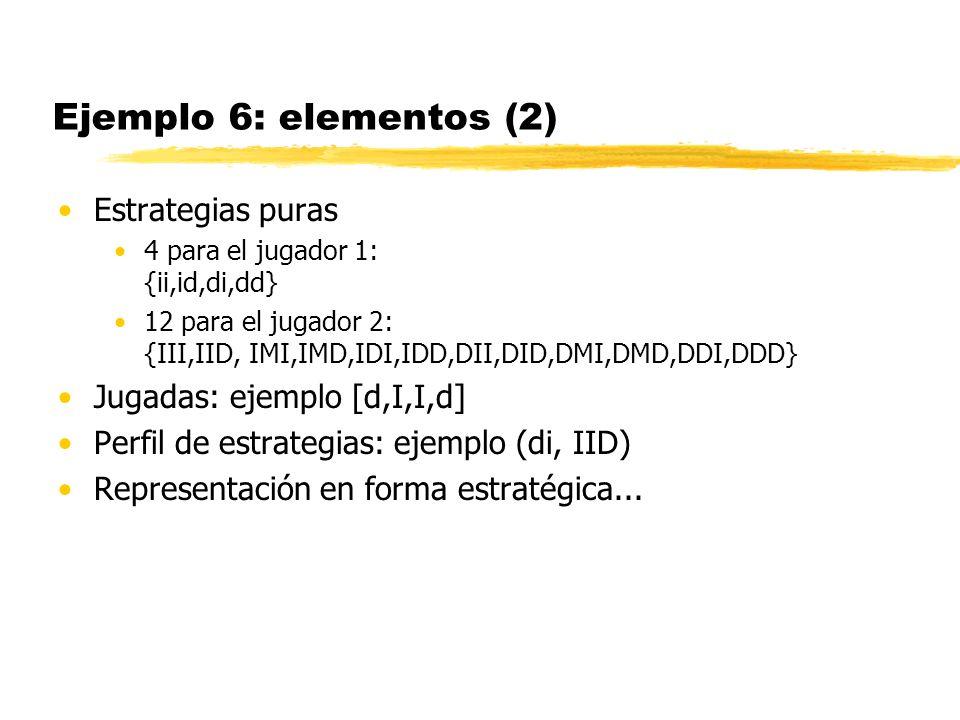 Ejemplo 6: elementos (2) Estrategias puras Jugadas: ejemplo [d,I,I,d]